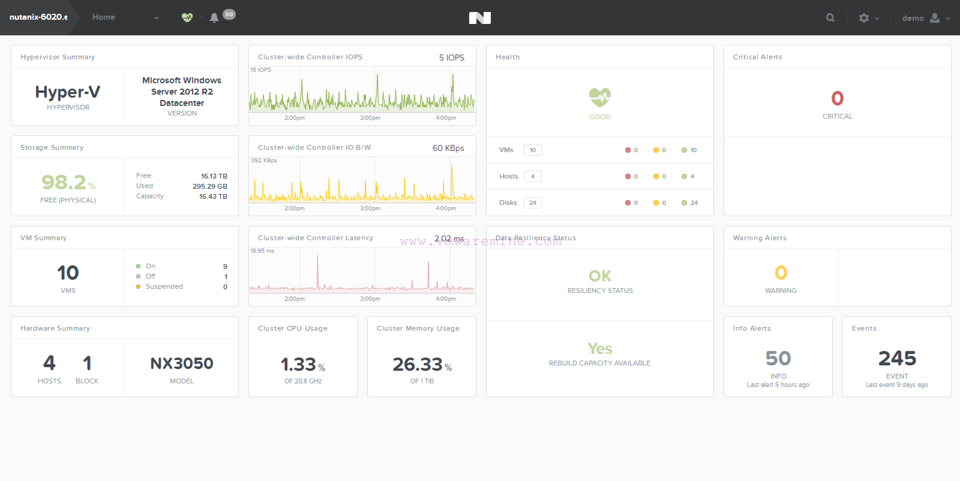Nutanix UI - high DPI display