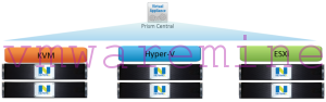 Nutanix Prism Central - diagram